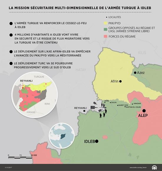 La Syrie exige le retrait des troupes turques de son territoire