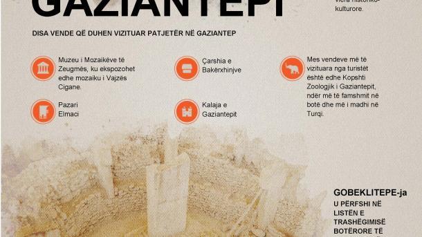 Pushime që ngopin barkun dhe shpirtin: Gaziantepi dhe Sanliurfa | TRT  Shqip