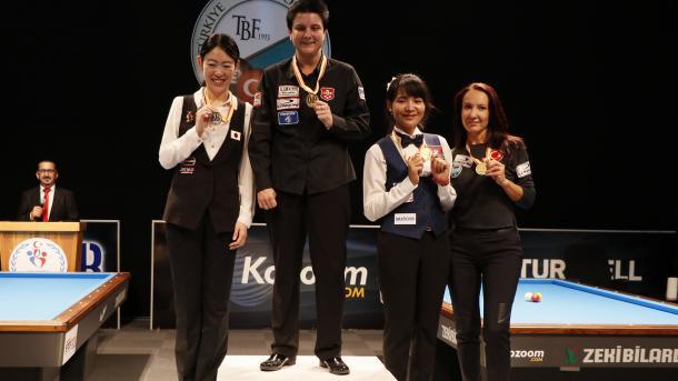 土耳其台球手赢得世界第三 | 三昻体育官网