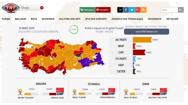 Zgjedhjet vendore në Turqi – Rezultatet e para | TRT  Shqip