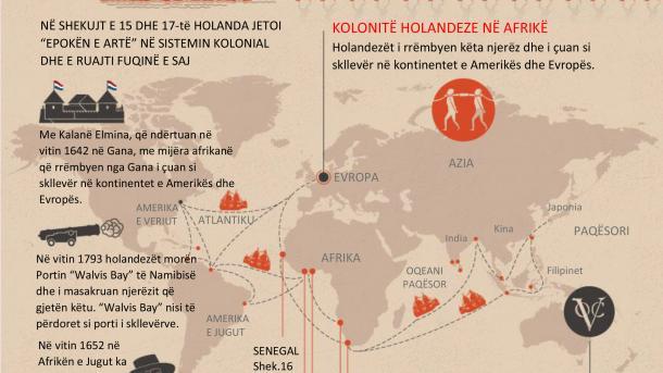 Historia e turpshme e Holandës | TRT  Shqip