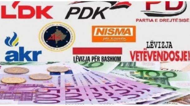 Kosova erken seçim_kampanyalarda harcanan paralar.jpg