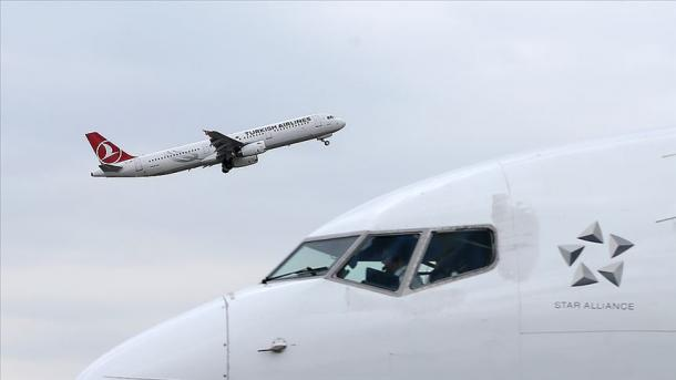 THY nga 30 dhjetori do të kërkojë test negativ për COVID-19 në fluturimet me destinacion Turqinë   TRT  Shqip