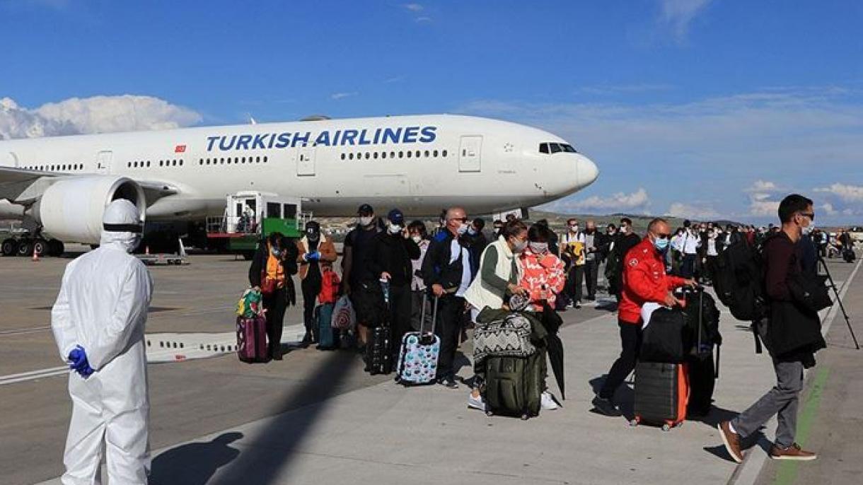 La Turquie a rapatrié plus de 60 000 citoyens turcs dans le cadre de la lutte contre le Covid-19